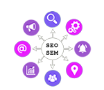 Marketing online Buscadores posicionamietno web SEO SEM Vitoria Ayser